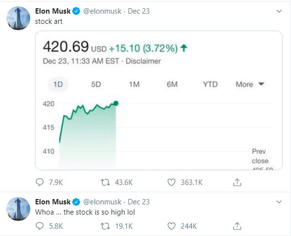 Tuits de Elon Musk cuando Tesla supera el nivel de Funding Secured