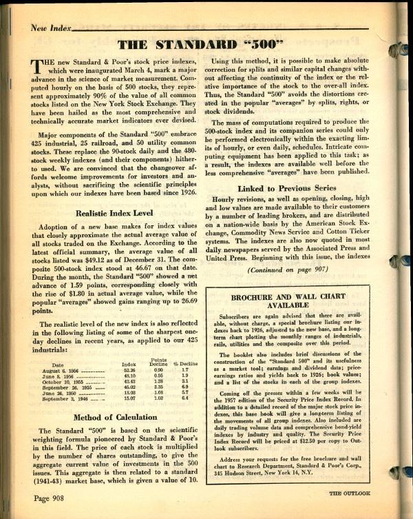 Origen del índice S&P 500 - Primera publicación