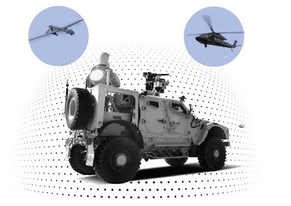 Rada Electronic - Radares SHORAD